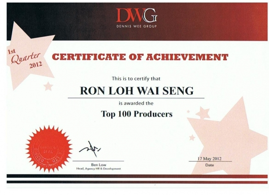 2012 1st Quarter Top 100 Producers